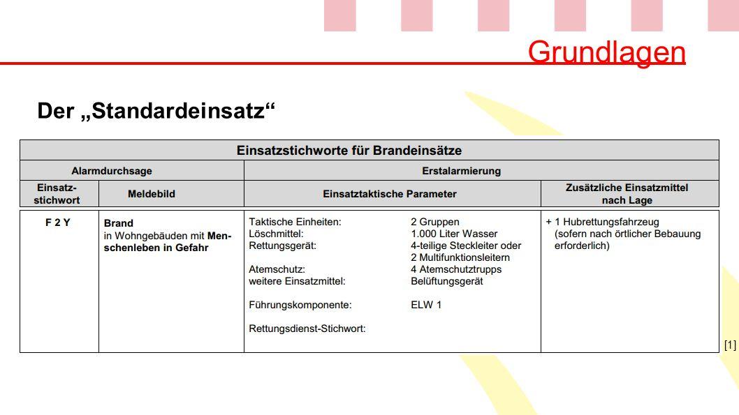 """Grundlagen Der """"Standardeinsatz : [1]"""